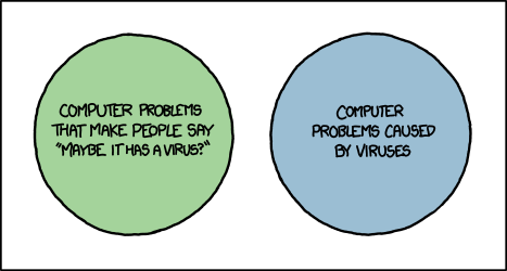 virus_venn_diagram