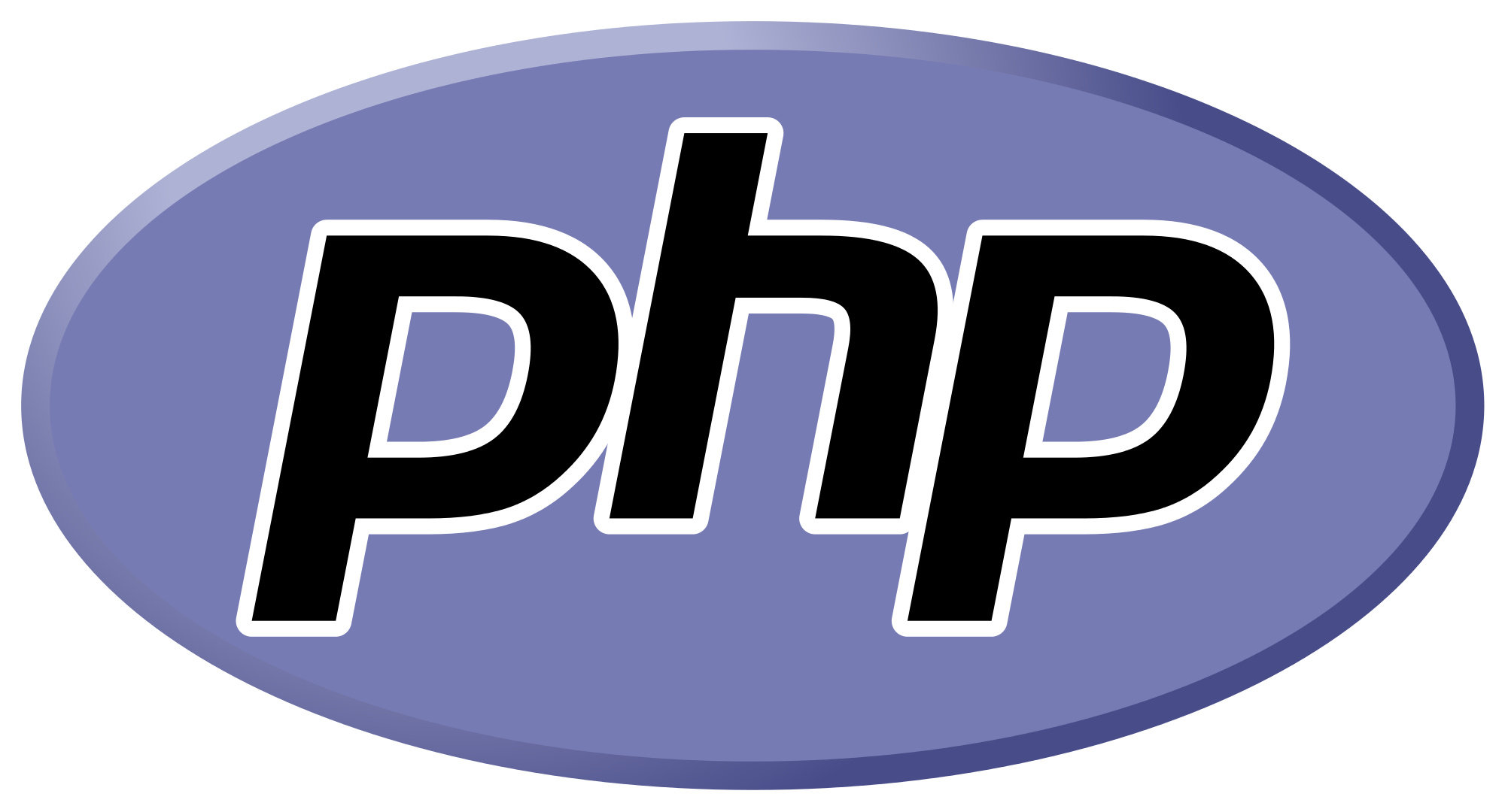 PHP Exception Handling - ErrorException