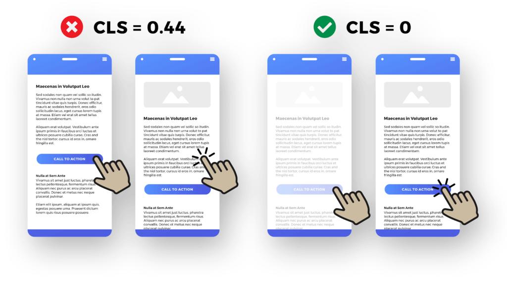 Core Web Vitals CLS Example